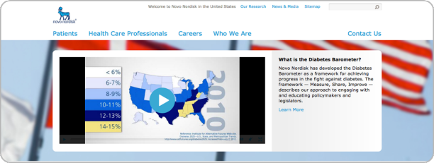 Novo nordisk diabetes resource website