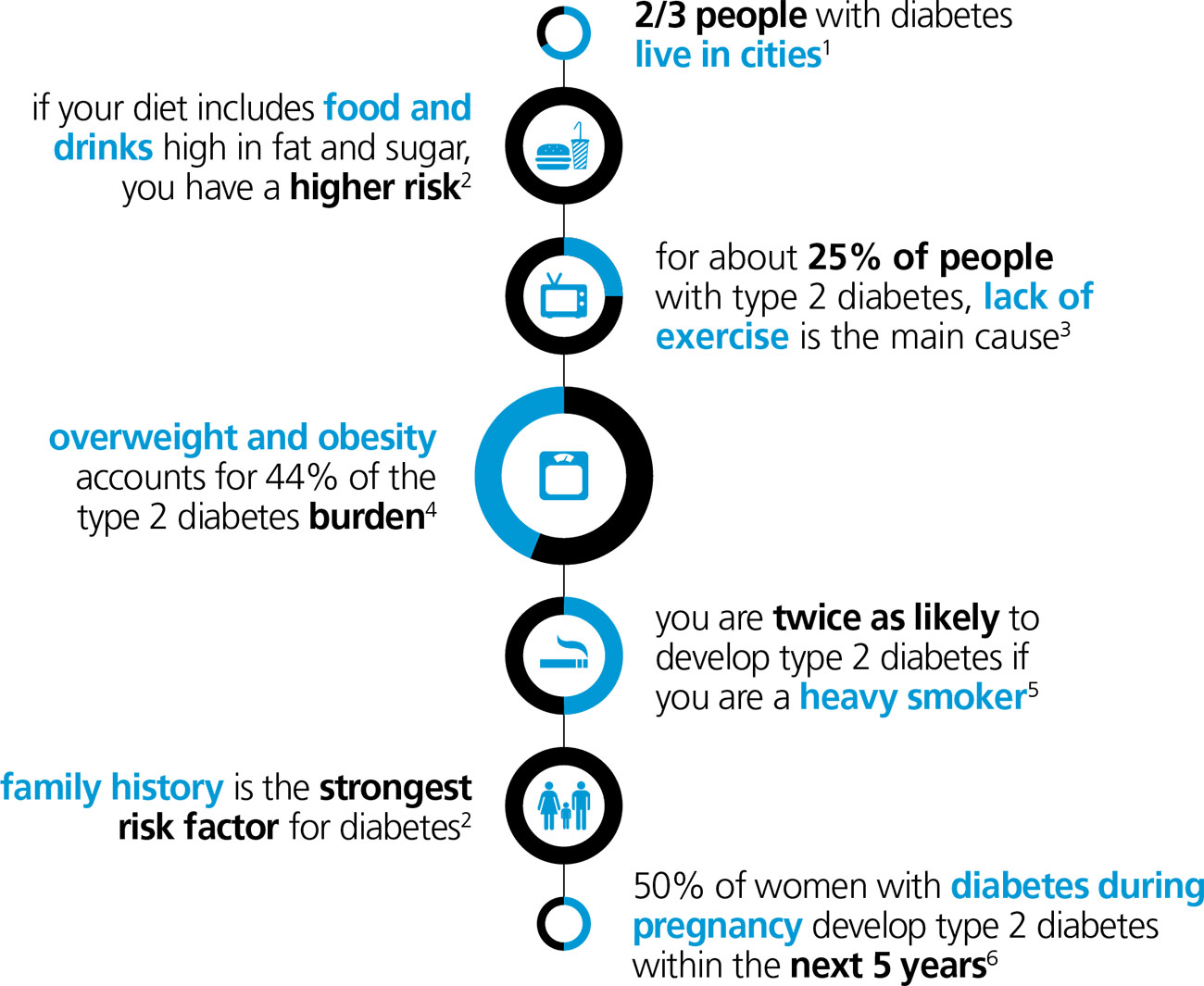 Assess Your Diabetes Risk in Five Minutes Assess Your Diabetes Risk in Five Minutes new pictures